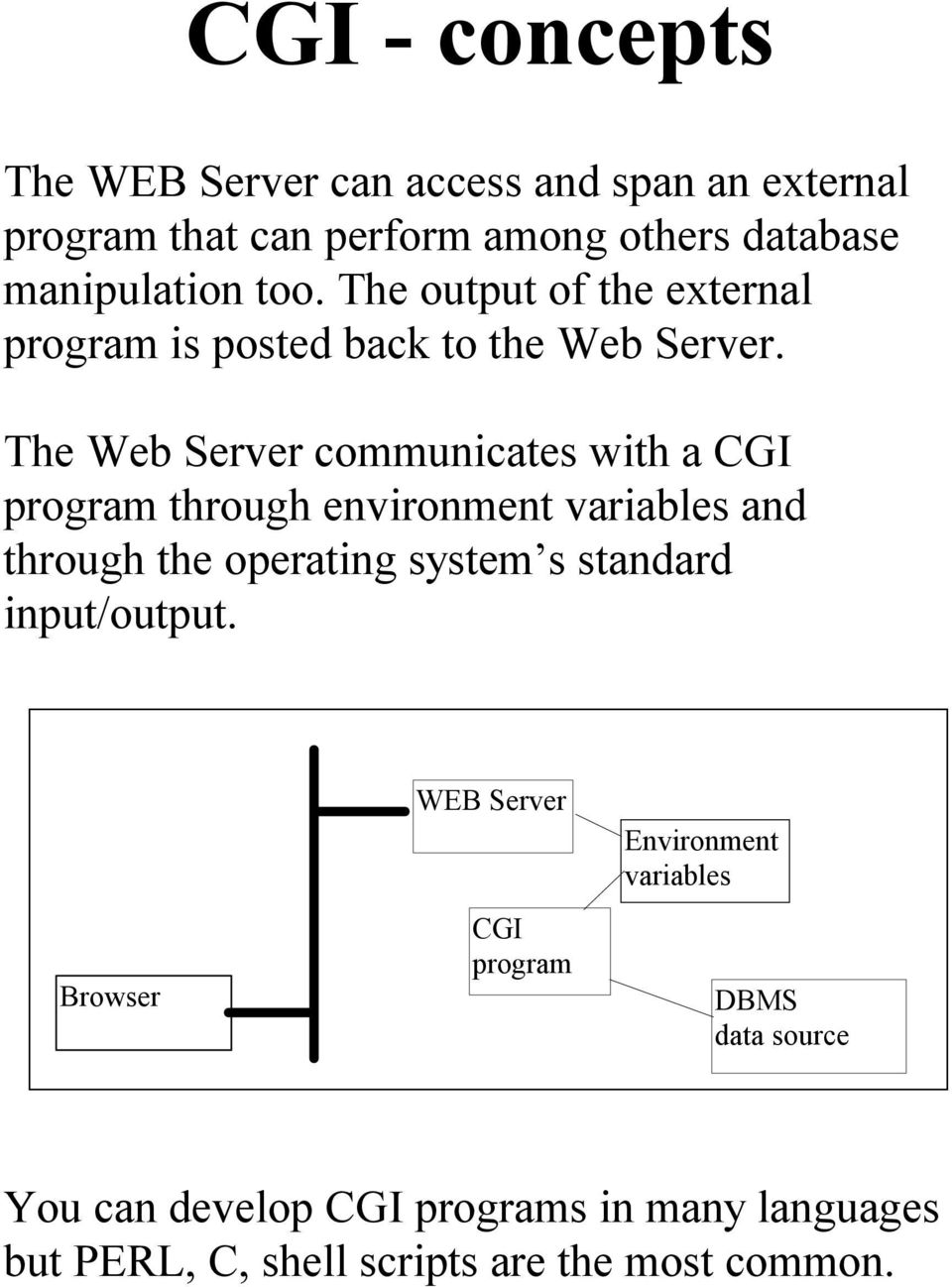 The Web Server communicates with a CGI program through environment variables and through the operating system s standard