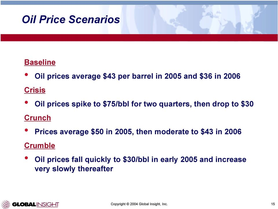 average $50 in 2005, then moderate to $43 in 2006 Crumble Oil prices fall quickly to