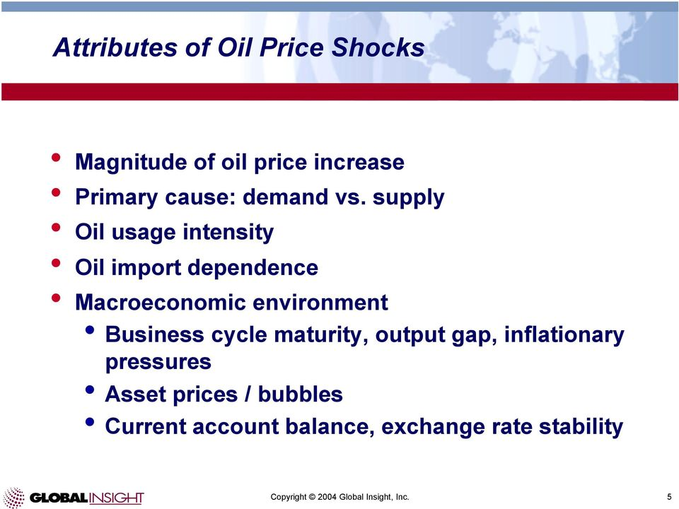 supply Oil usage intensity Oil import dependence Macroeconomic environment Business