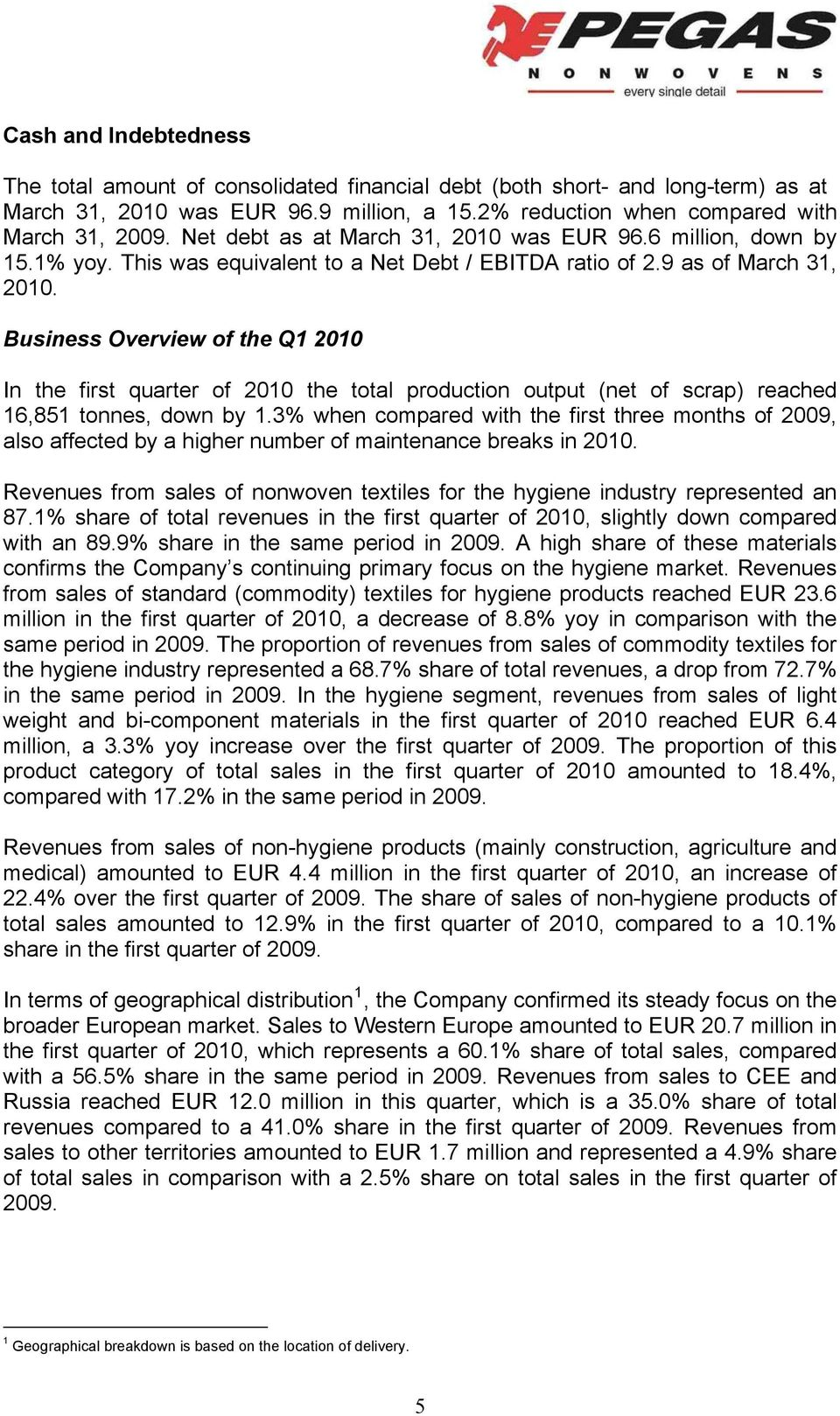 Business Overview of the Q1 2010 In the first quarter of 2010 the total production output (net of scrap) reached 16,851 tonnes, down by 1.