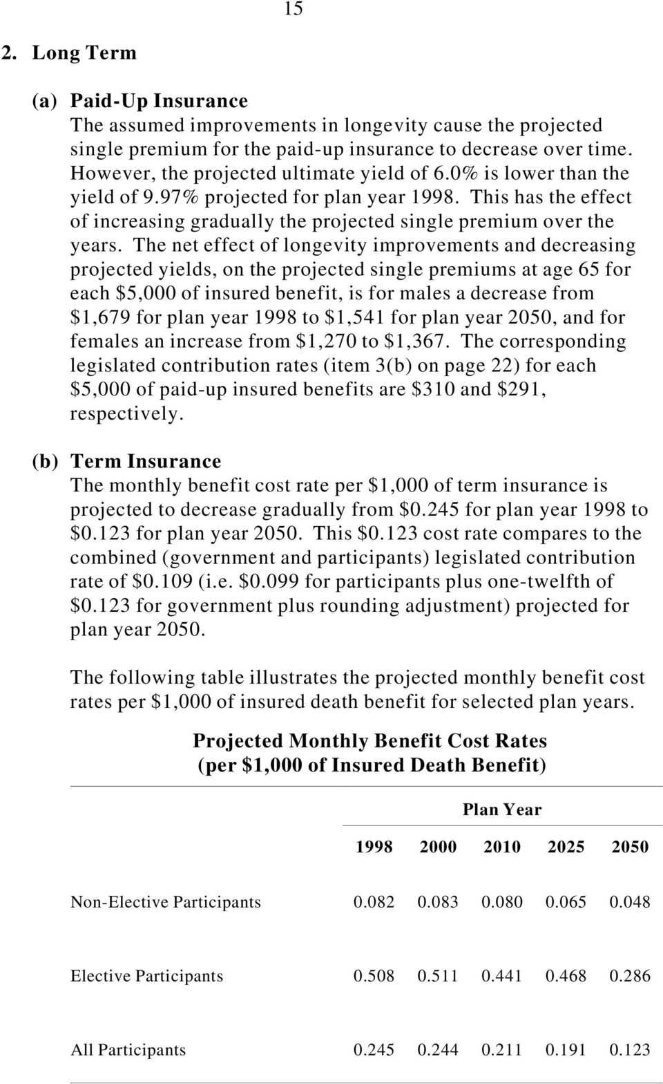 The net effect of longevity improvements and decreasing projected yields, on the projected single premiums at age 65 for each $5,000 of insured benefit, is for males a decrease from $1,679 for plan