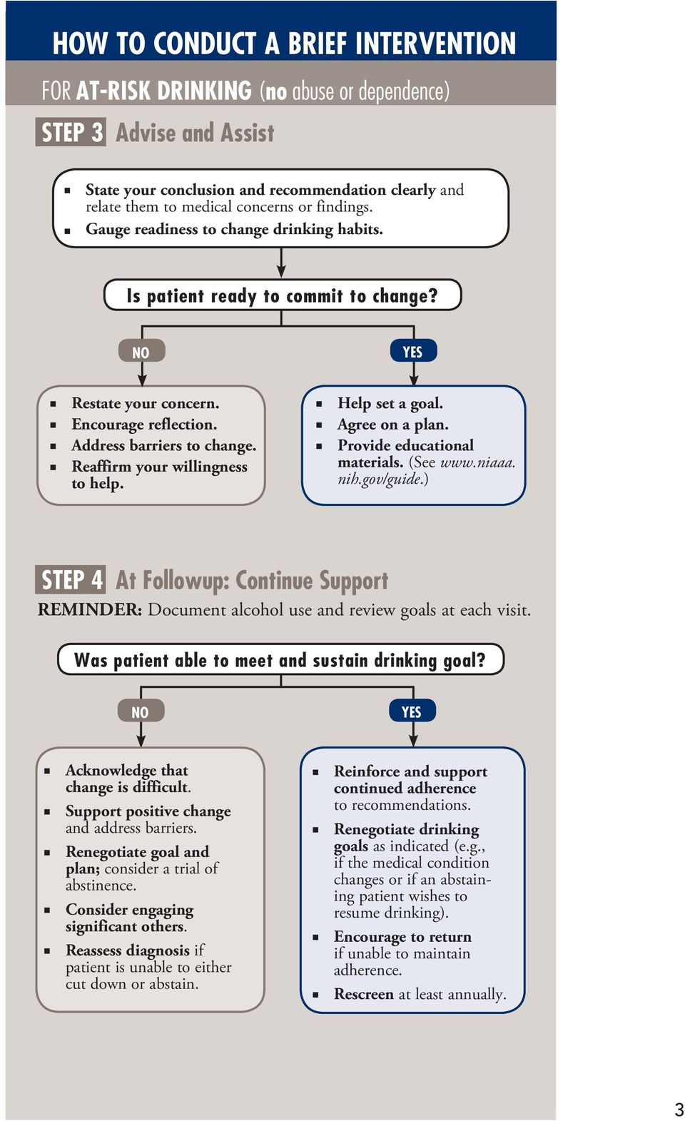 Help set a goal. Agree on a plan. Provide educational materials. (See www.niaaa. nih.gov/guide.) STEP 4 At Followup: Continue Support REMINDER: Document alcohol use and review goals at each visit.