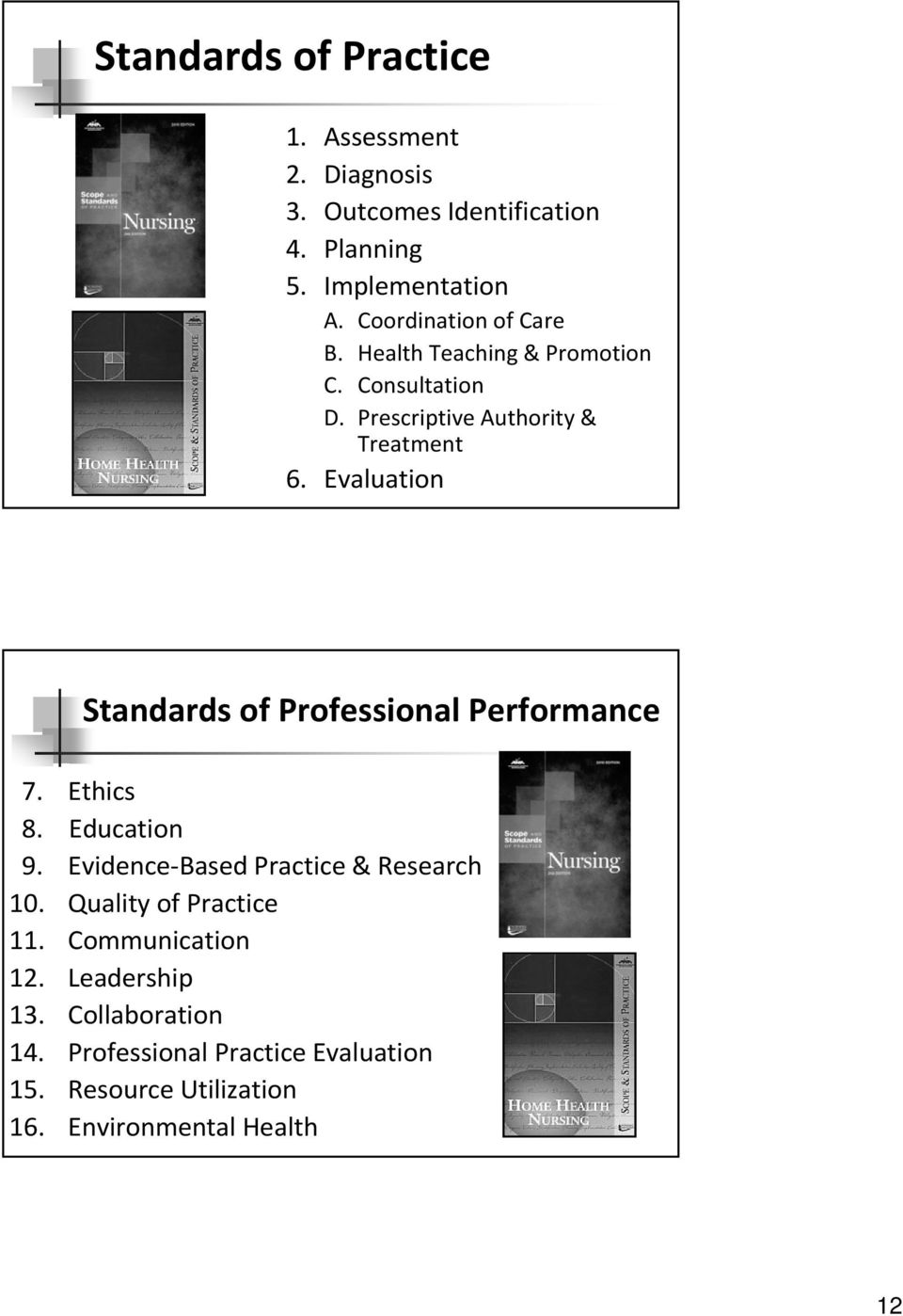 Evaluation Standards of Professional Performance 7. Ethics 8. Education 9. Evidence Based Practice & Research 10.