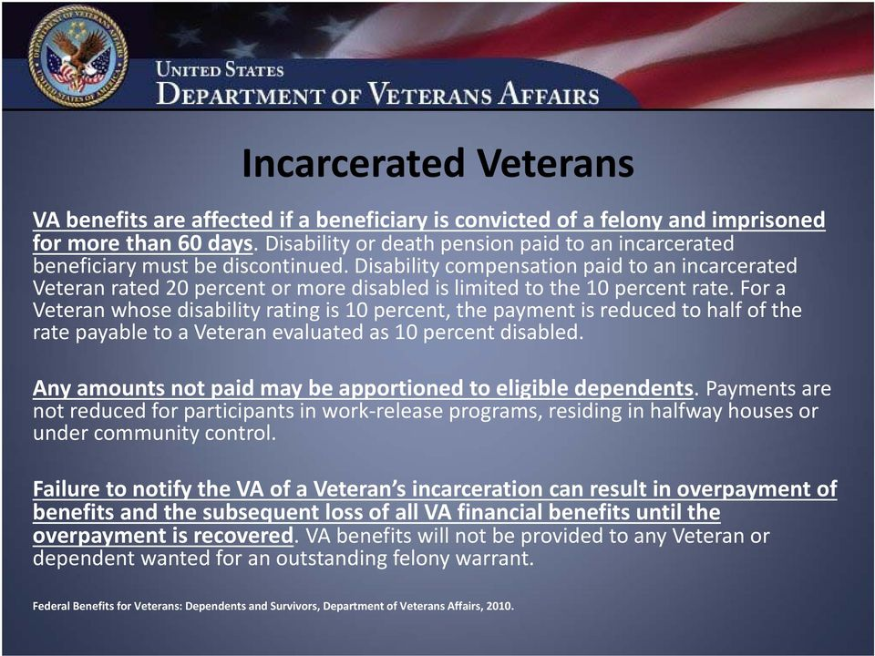 Disability compensation paid to an incarcerated Veteran rated 20 percent or more disabled is limited to the 10 percent rate.