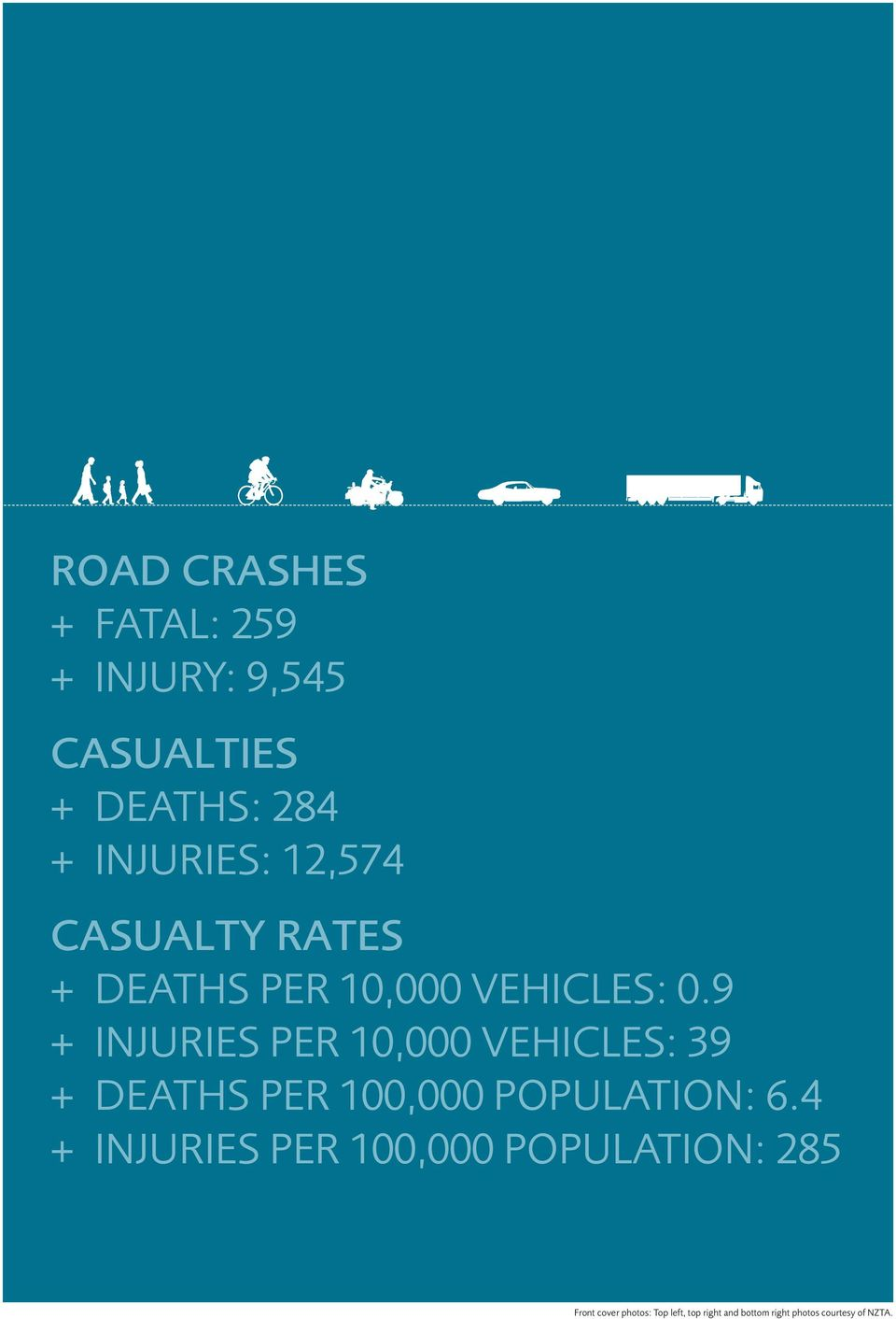 9 + INJURIES PER 10,000 VEHICLES: 39 + DEATHS PER 100,000 POPULATION: 6.