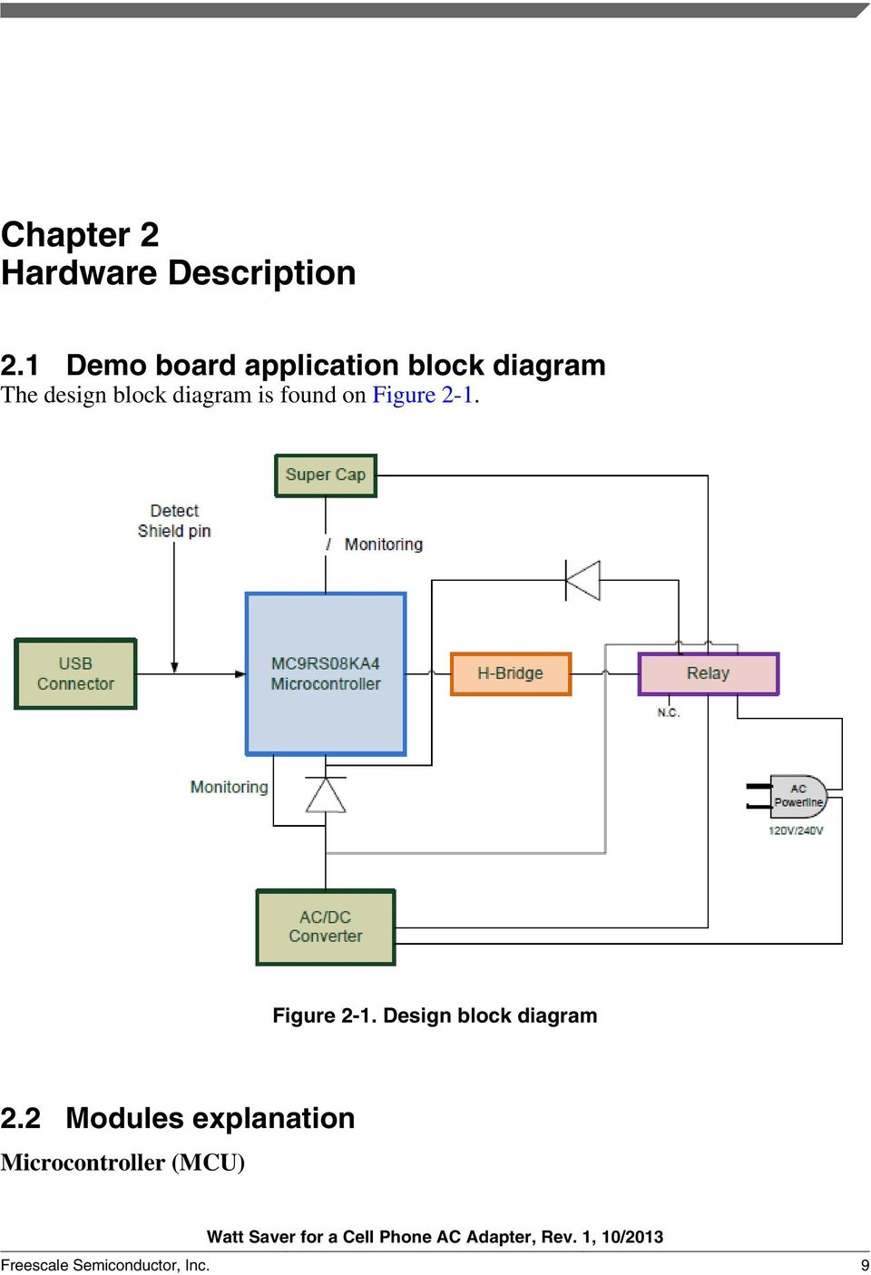 diagram is found on Figure 2-1. Figure 2-1. Design block diagram 2.