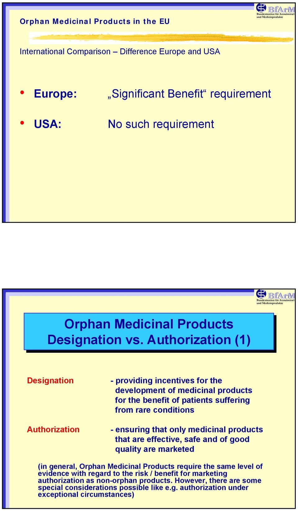 Authorization (1) Designation Authorization - providing incentives for the development of medicinal products for the benefit of patients suffering from rare conditions - ensuring that