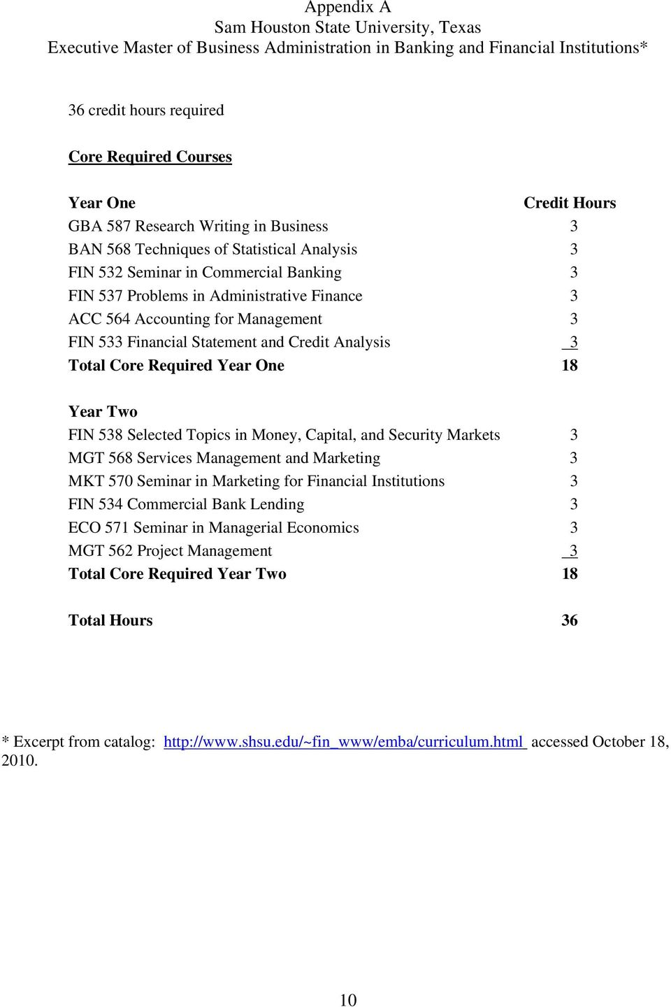Management 3 FIN 533 Financial Statement and Credit Analysis 3 Total Core Required Year One 18 Year Two FIN 538 Selected Topics in Money, Capital, and Security Markets 3 MGT 568 Services Management