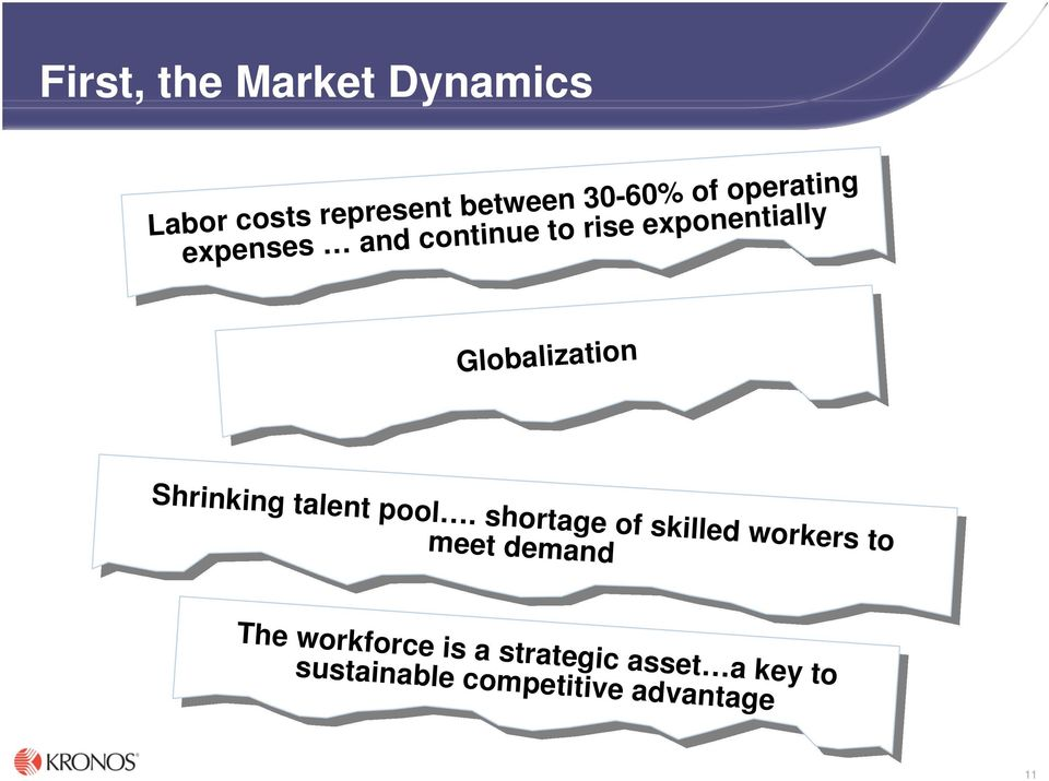 Globalization Shrinking talent pool.