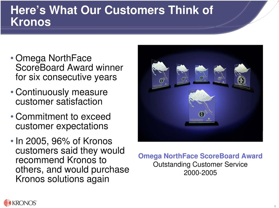 expectations In 2005, 96% of Kronos customers said they would recommend Kronos to others, and