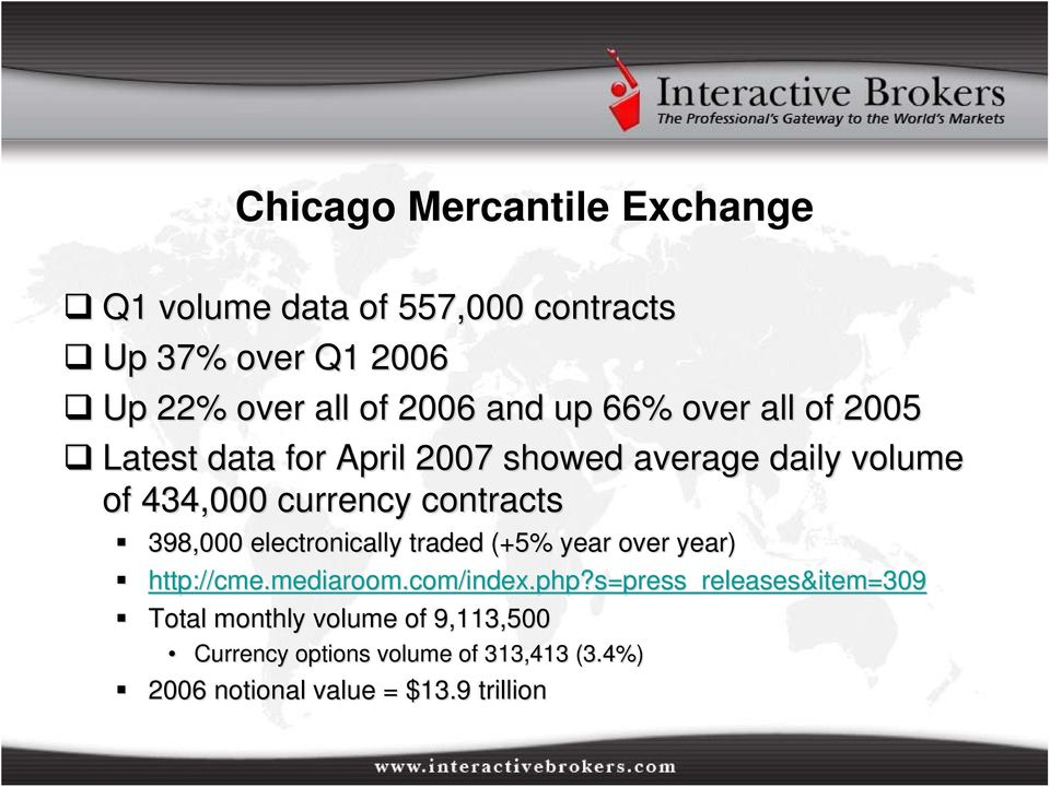 398,000 electronically traded (+5% year over year) http://cme.mediaroom.com/index.php?