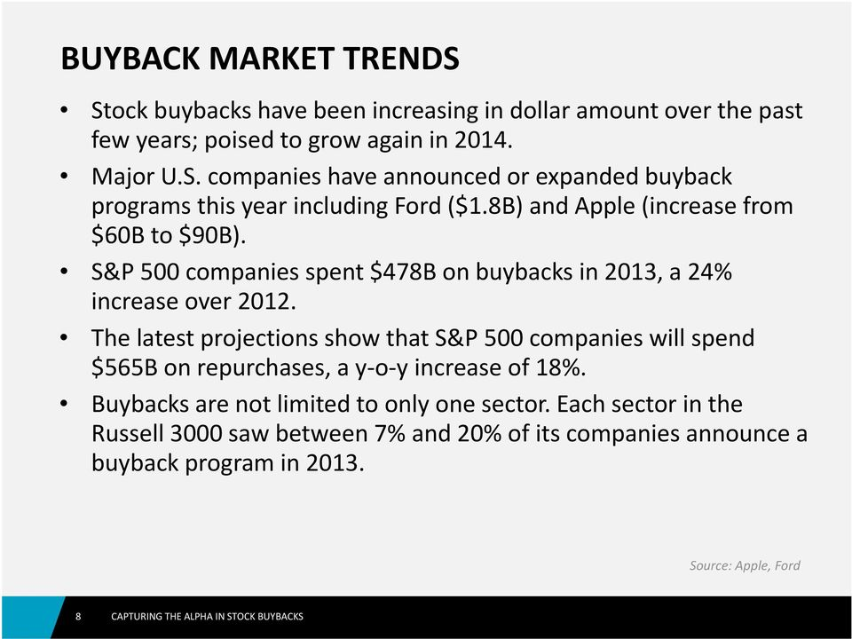 The latest projections show that S&P 500 companies will spend $565B on repurchases, a y o y increase of 18%. Buybacks are not limited to only one sector.