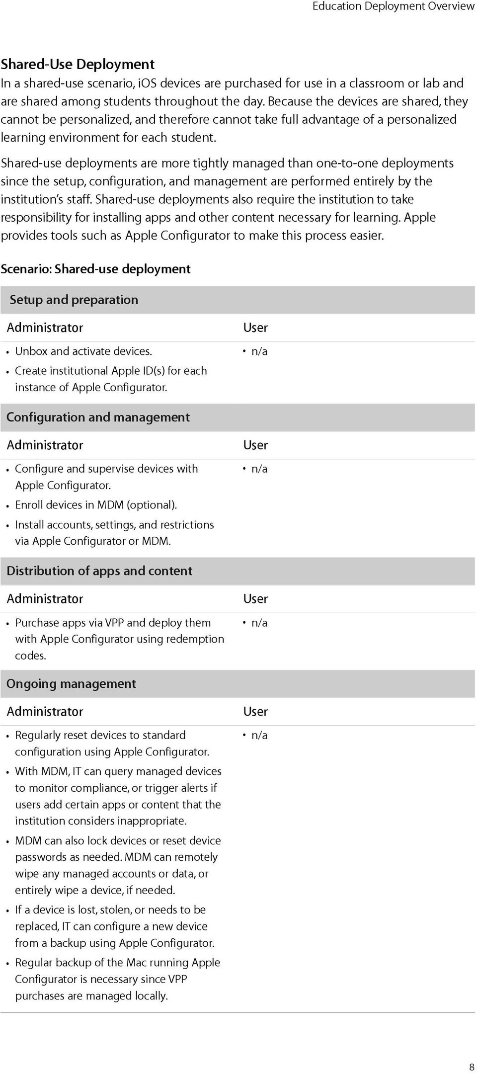 Shared-use deployments are more tightly managed than one-to-one deployments since the setup, configuration, and management are performed entirely by the institution s staff.