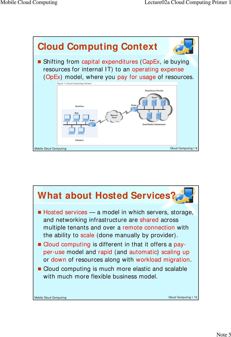 Hosted services a model in which servers, storage, and networking infrastructure are shared across multiple tenants and over a remote connection with the ability to scale (done manually