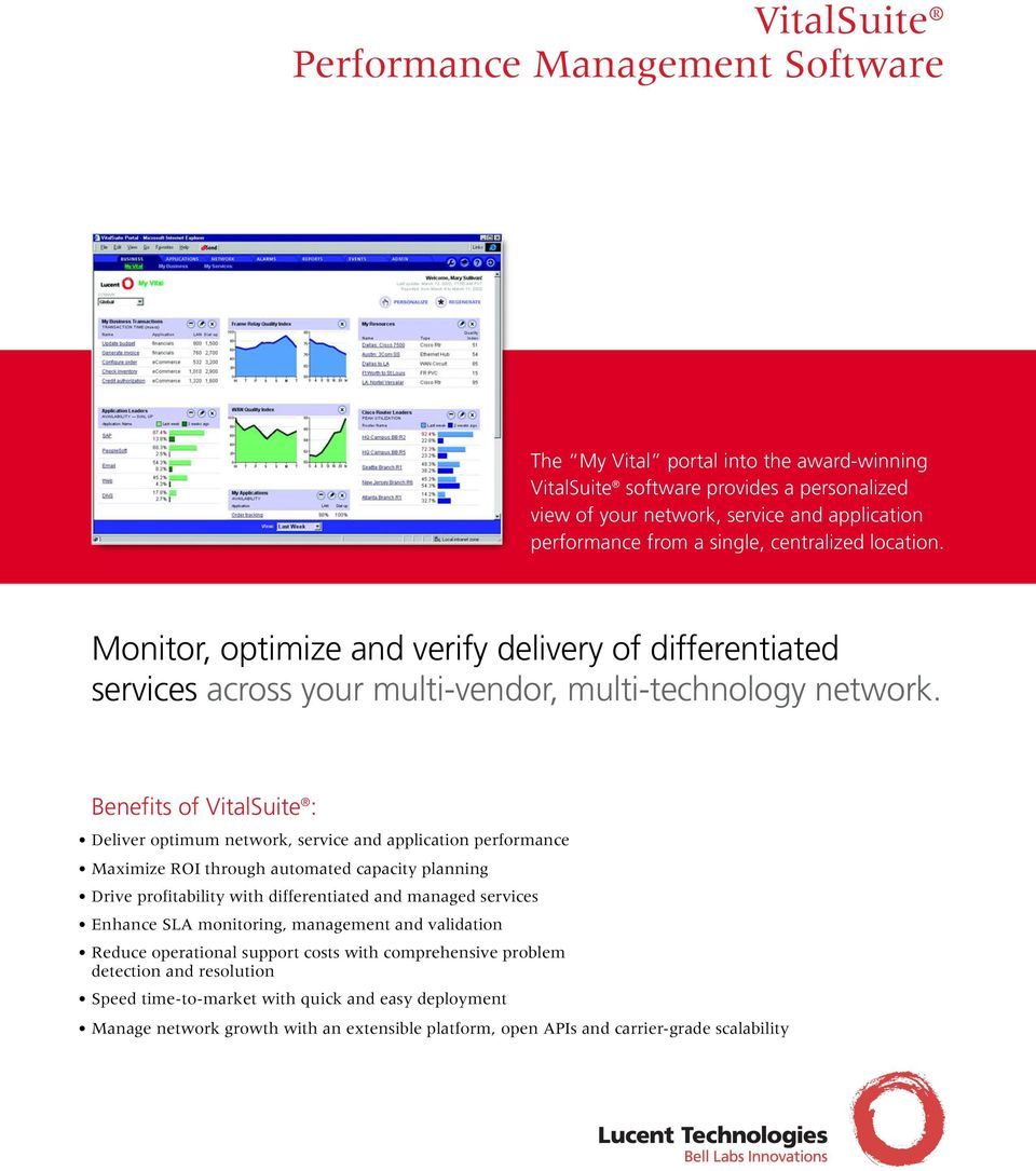 Benefits of VitalSuite : Deliver optimum network, service and application performance Maximize ROI through automated capacity planning Drive profitability with differentiated and managed services