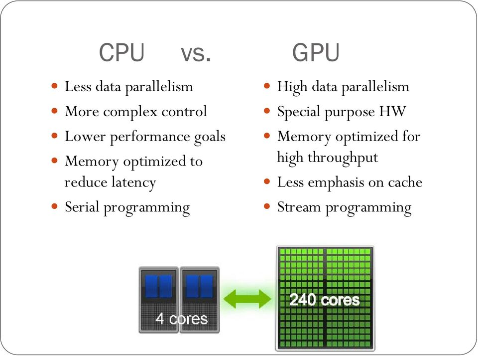 performance goals Memory optimized to reduce latency Serial