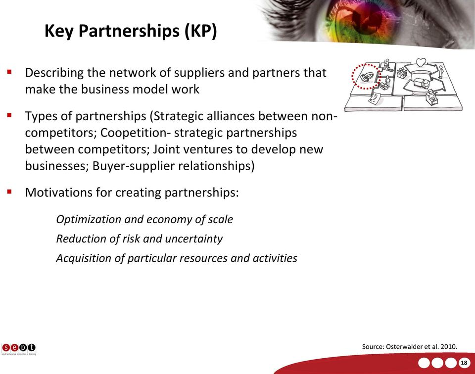ventures to develop new businesses; Buyer-supplier relationships) Motivations for creating partnerships: Optimization and