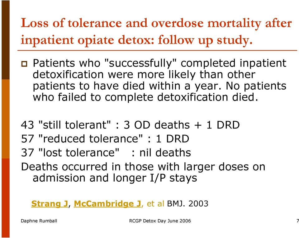 No patients who failed to complete detoxification died.