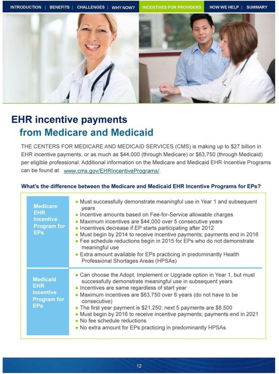 INCENTIVES FOR PROVIDERS HOW
