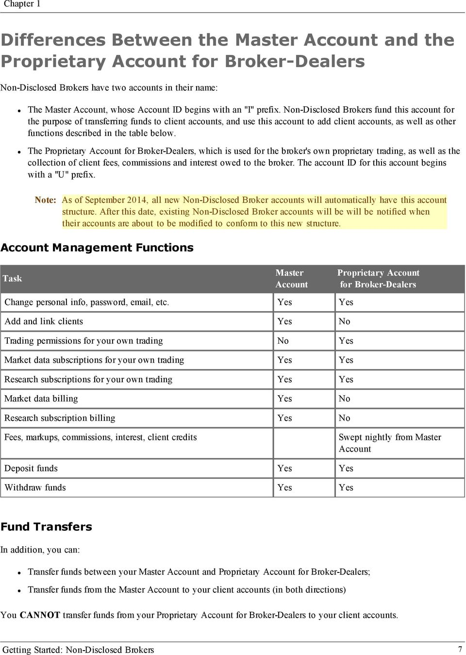 Non-Disclosed Brokers fund this account for the purpose of transferring funds to client accounts, and use this account to add client accounts, as well as other functions described in the table below.