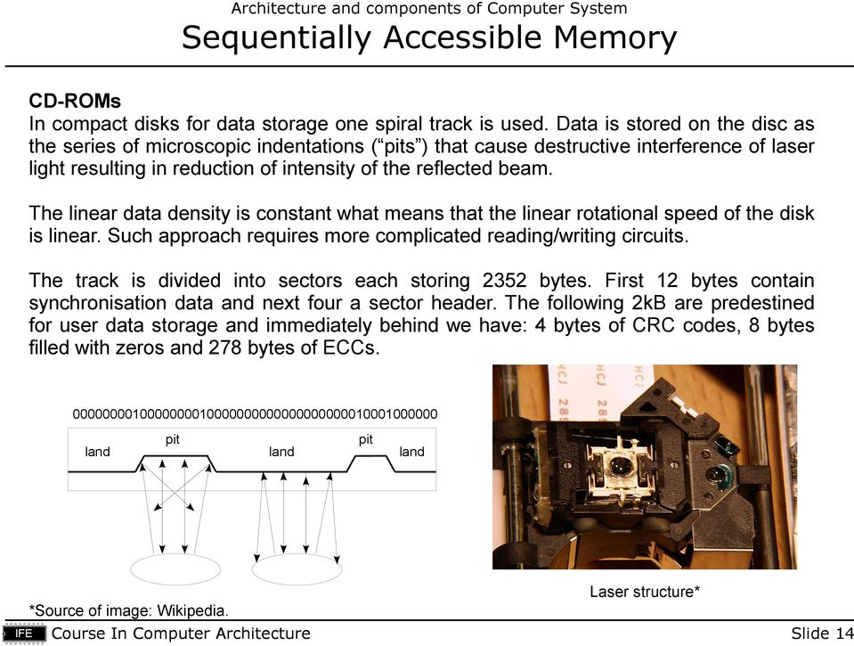 The linear data density is constant what means that the linear rotational speed of the disk is linear. Such approach requires more complicated reading/writing circuits.