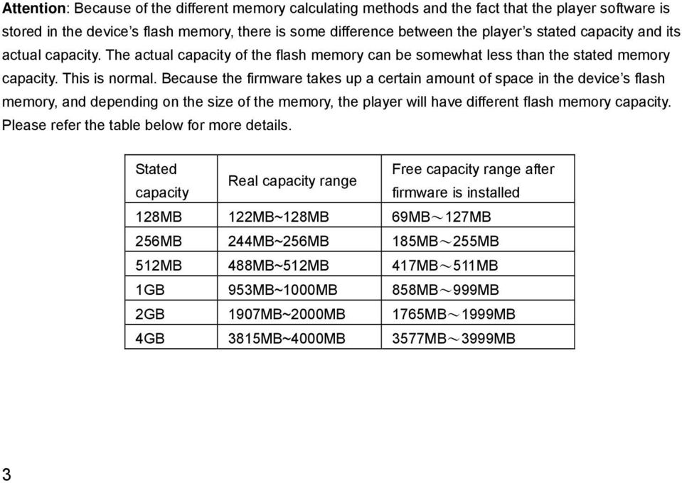 Because the firmware takes up a certain amount of space in the device s flash memory, and depending on the size of the memory, the player will have different flash memory capacity.