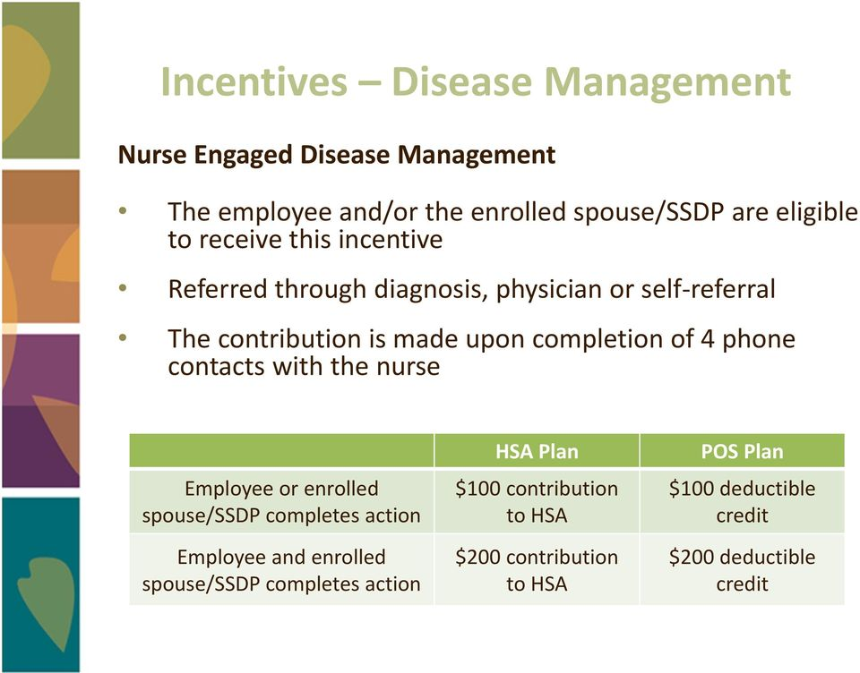 of 4 phone contacts with the nurse Employee or enrolled spouse/ssdp completes action Employee and enrolled spouse/ssdp