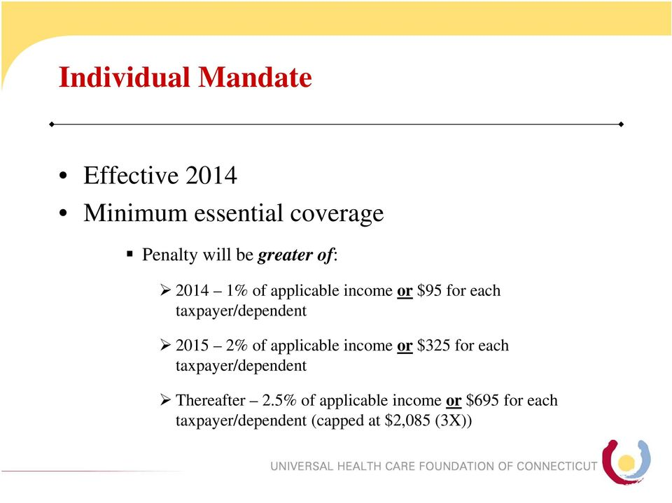2015 2% of applicable income or $325 for each taxpayer/dependent Thereafter 2.