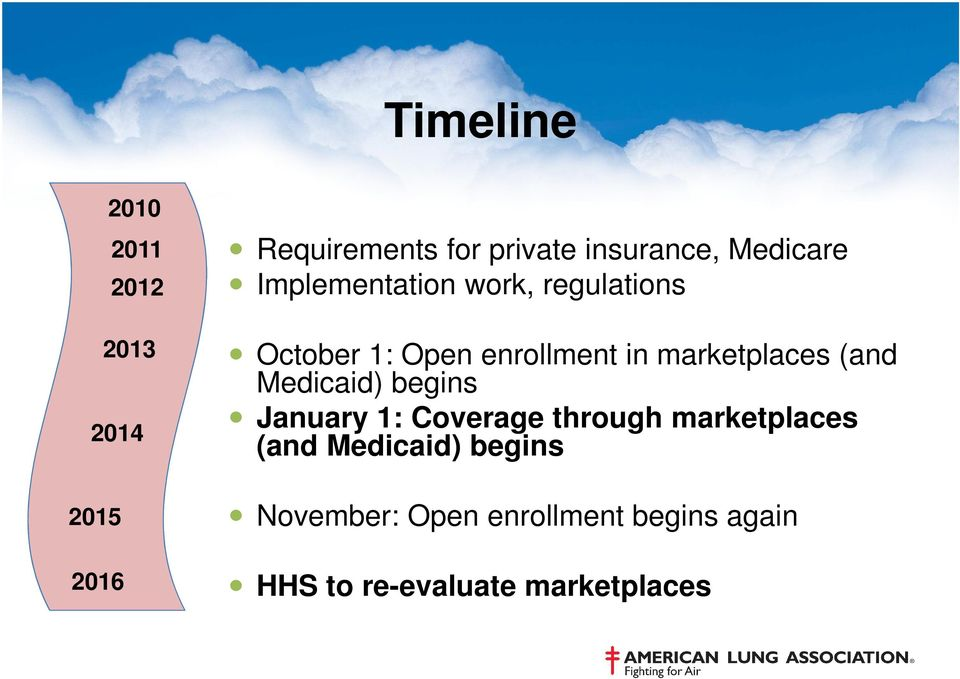 marketplaces (and Medicaid) begins January 1: Coverage through marketplaces