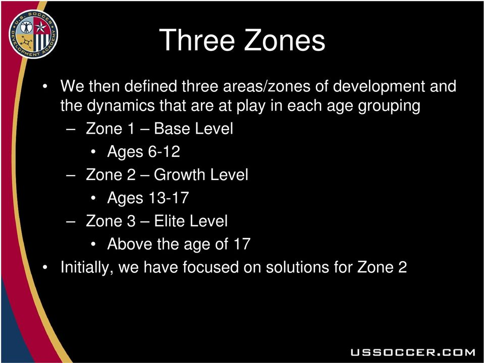 Level Ages 6-12 Zone 2 Growth Level Ages 13-17 Zone 3 Elite Level