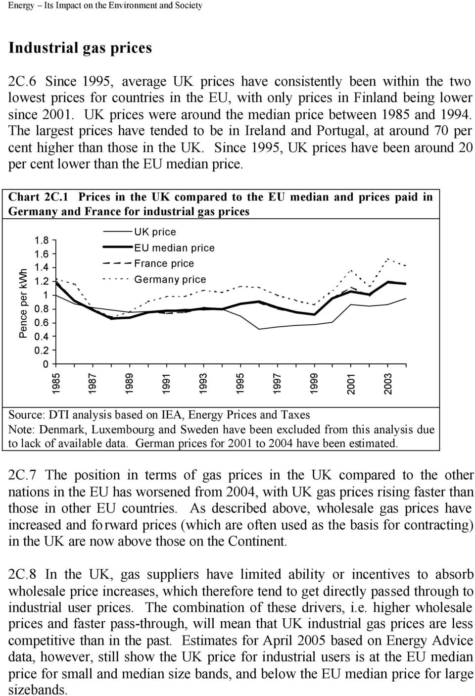 Since, s have been around 2 per cent lower than the. Chart 2C.1 Prices in the UK compared to the EU median and prices paid in Germany and France for industrial gas prices 1.8 1.6 1.4