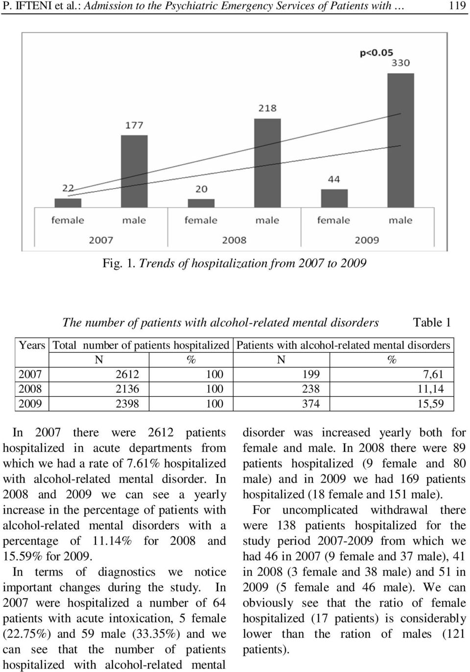 Trends of hospitalization from 2007 to 2009 The number of patients with alcohol-related mental disorders Table 1 Years Total number of patients hospitalized Patients with alcohol-related mental