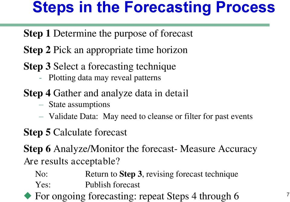 May need to cleanse or filter for past events Step 5 Calculate forecast Step 6 Analyze/Monitor the forecast- Measure Accuracy Are