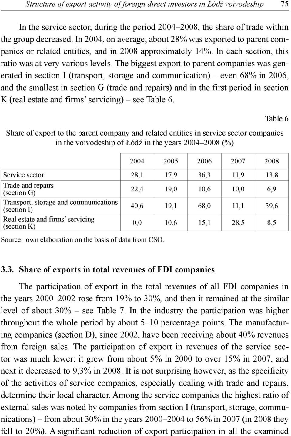 The biggest export to parent companies was generated in section I (transport, storage and communication) even 68% in 2006, and the smallest in section G (trade and repairs) and in the first period in