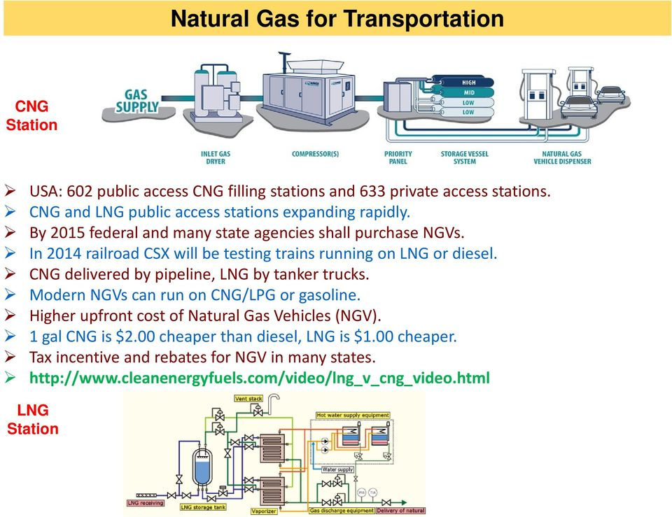In 2014 railroad CSX will be testing trains running on LNG or diesel. CNG delivered by pipeline, LNG by tanker trucks.