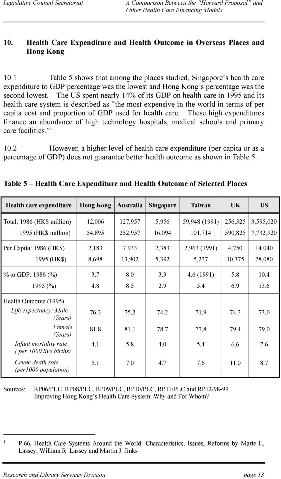 The US spent nearly 14% of its GDP on health care in 1995 and its health care system is described as the most expensive in the world in terms of per capita cost and proportion of GDP used for health