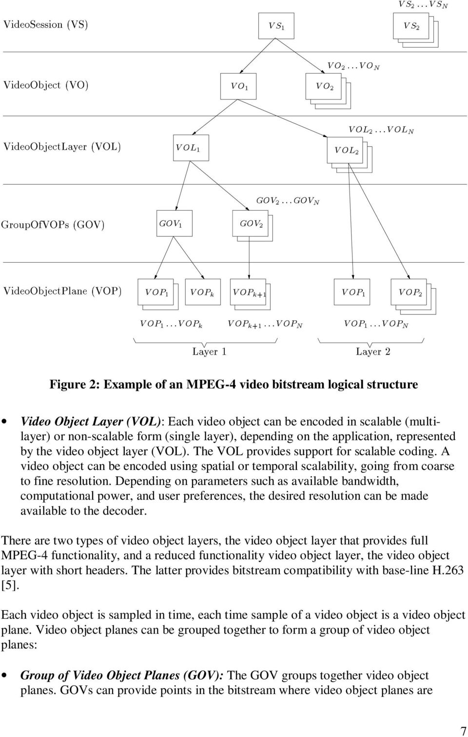 object can be encoded in scalable (multilayer) or non-scalable form (single layer), depending on the application, represented by the video object layer (VOL).