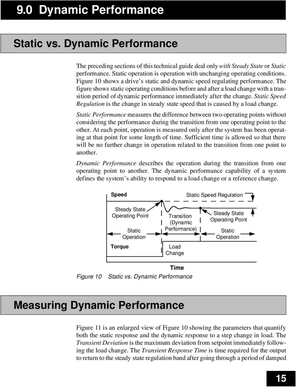 The figure shows static operating conditions before and after a load change with a transition period of dynamic performance immediately after the change.