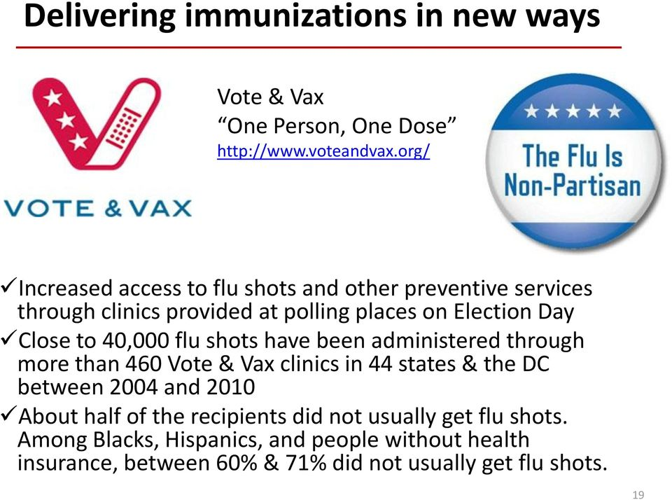 to 40,000 flu shots have been administered through more than 460 Vote & Vax clinics in 44 states & the DC between 2004 and 2010