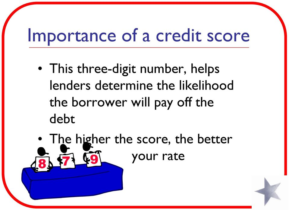 determine the likelihood the borrower will