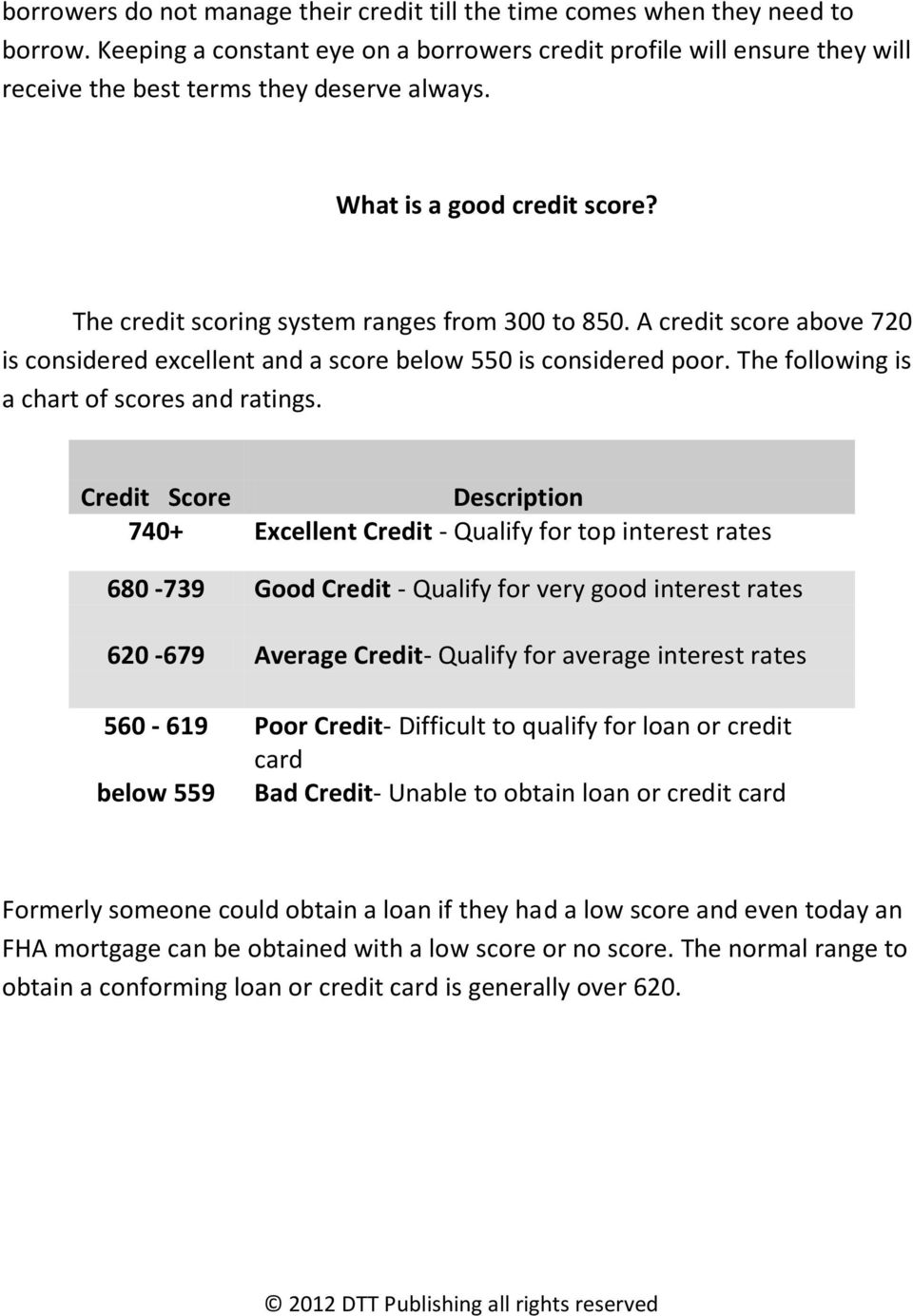 A credit score above 720 is considered excellent and a score below 550 is considered poor. The following is a chart of scores and ratings.