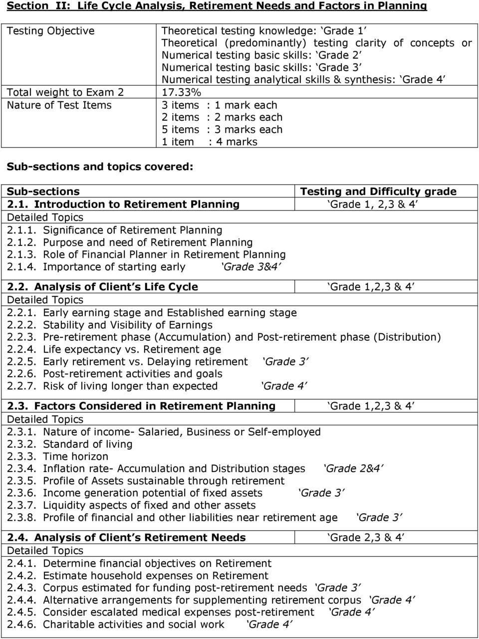 Luxury Basic Skills Test Math Sketch - General Worksheet ...