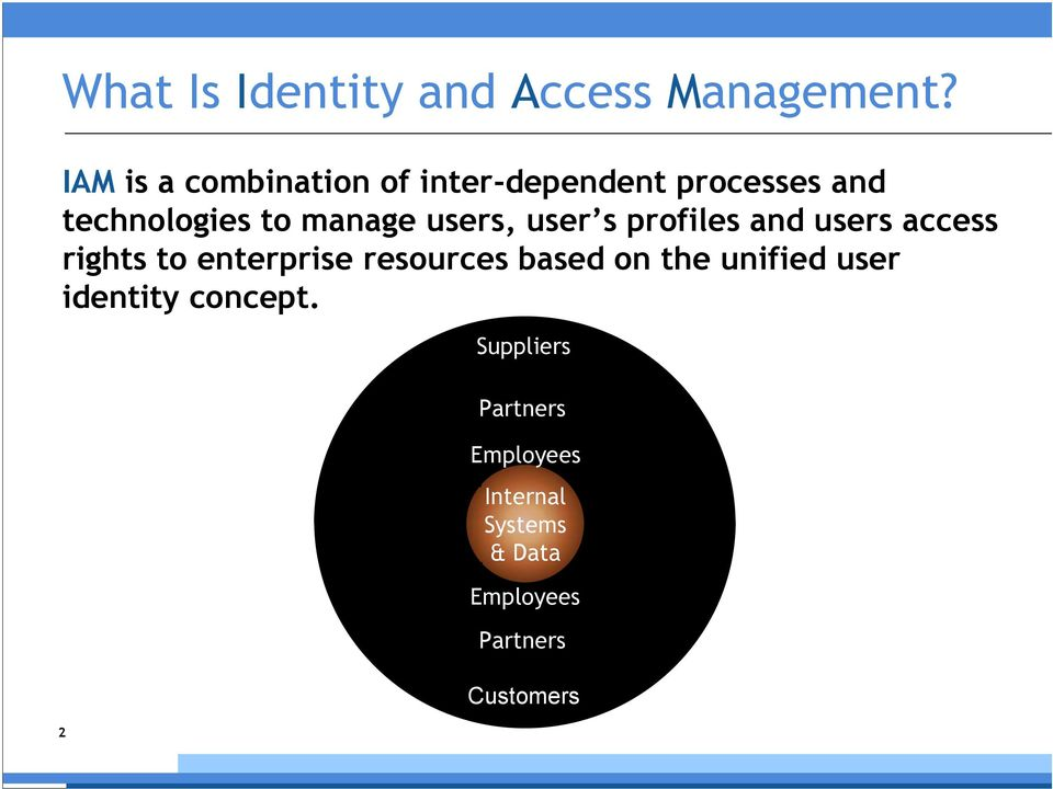 unified user identity concept. 2 What Is Identity and Access Management?