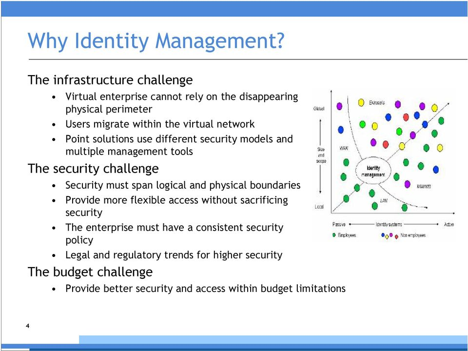 network Point solutions use different security models and multiple management tools The security challenge Security must span logical