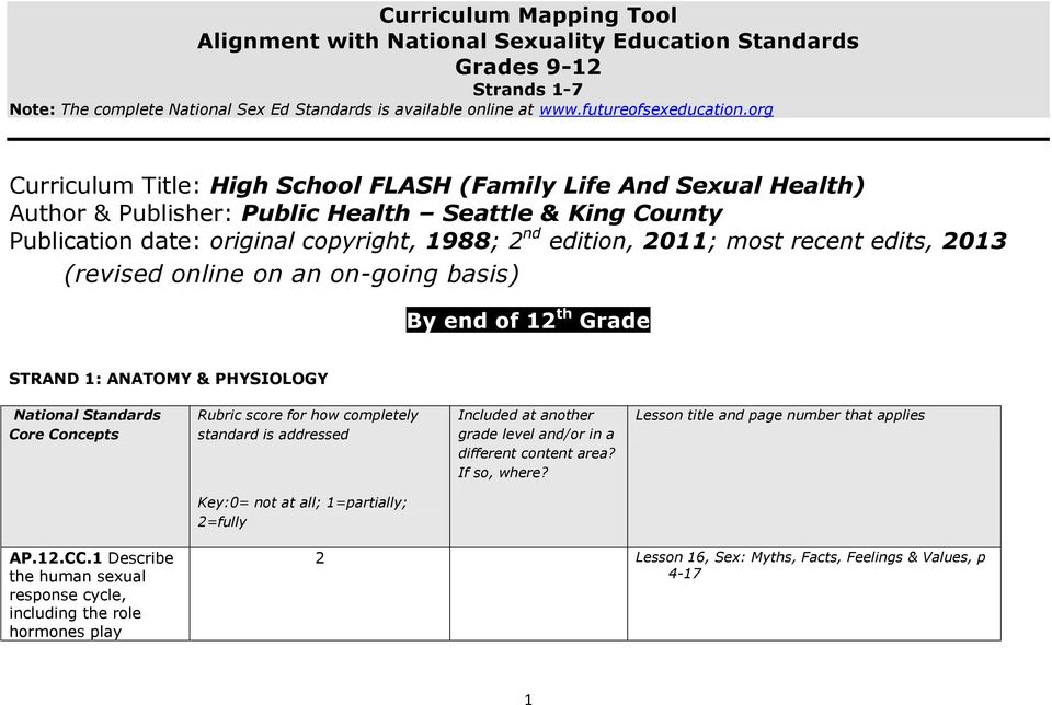 org Curriculum Title: High School FLASH (Family Life And Sexual Health) Author & Publisher: Public Health Seattle & King County Publication date: original copyright, 1988; 2 nd