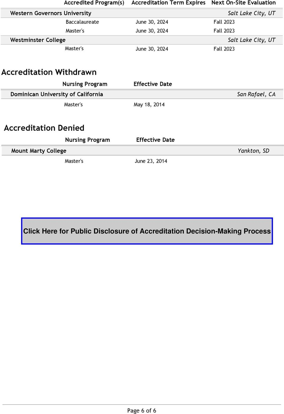 Dominican University of California Master's May 18, 2014 San Rafael, CA Accreditation