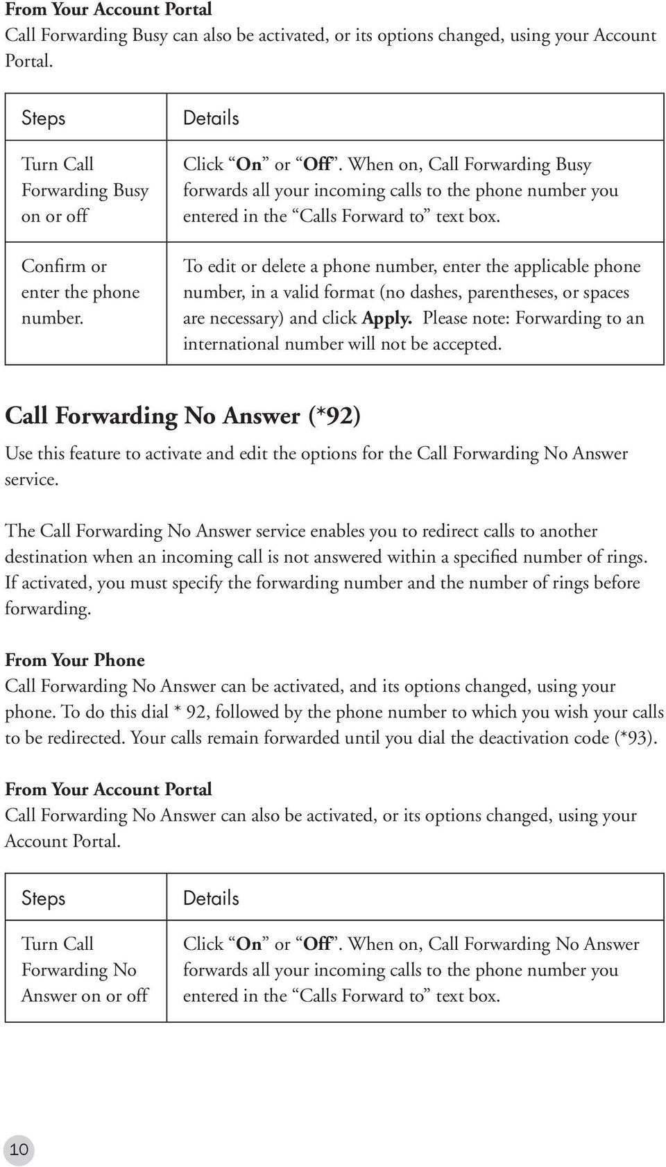 To edit or delete a phone number, enter the applicable phone number, in a valid format (no dashes, parentheses, or spaces are necessary) and click Apply.