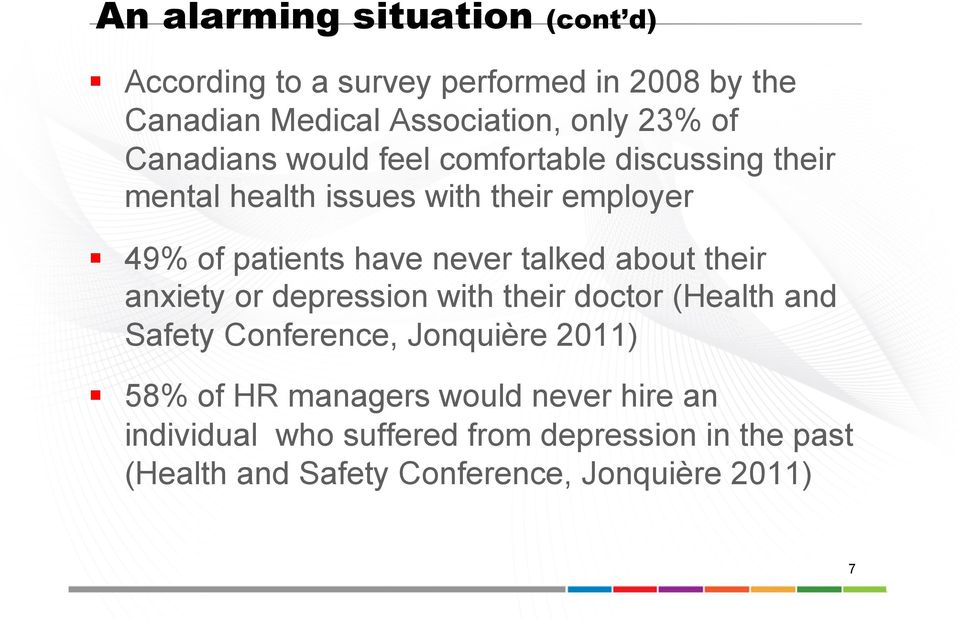 talked about their anxiety or depression with their doctor (Health and Safety Conference, Jonquière 2011) 58% of HR