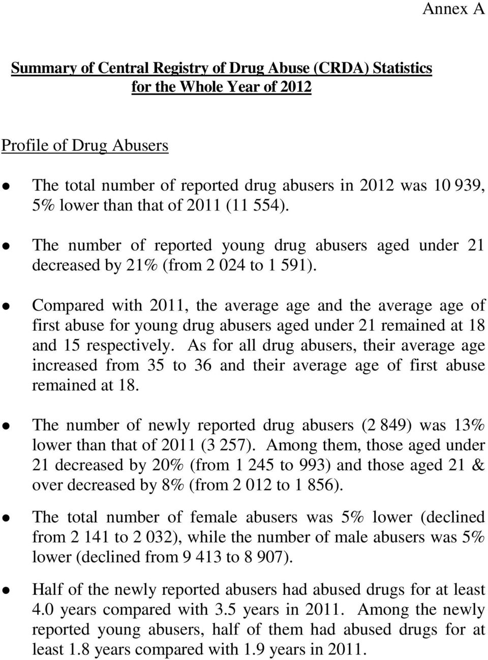 Compared with 2011, the average age and the average age of first abuse for young drug abusers aged under 21 remained at 18 and 15 respectively.