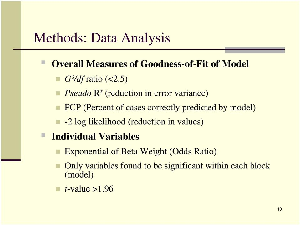 model) -2 log likelihood (reduction in values) Individual Variables Exponential of Beta